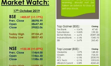 Market Movement - 17th Oct. 19