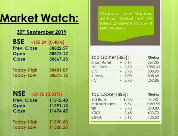 Market movement - 30th Sep. 19